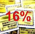 Aliquota Imposta RC Auto 16%
