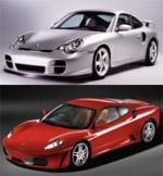 Polizza RCA Assicurazione Online Auto di Lusso