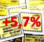 Assicurazione Auto RC: aumento prezzo primo semestre 2011